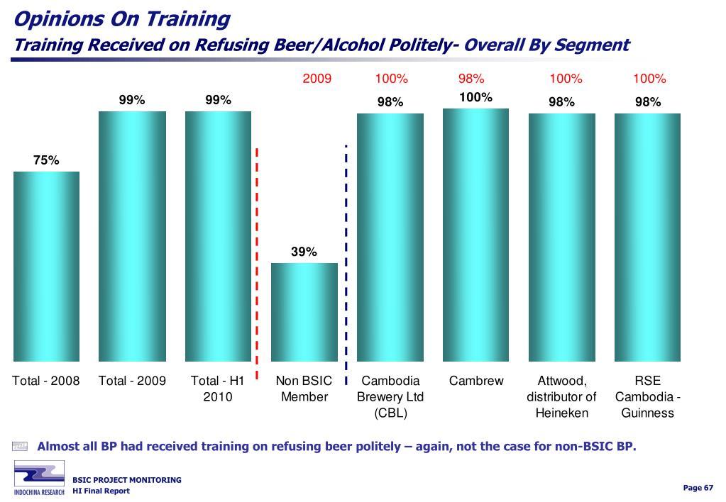 Opinions On Training