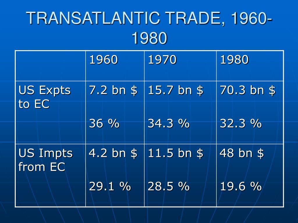 TRANSATLANTIC TRADE, 1960-1980