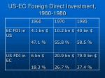 us ec foreign direct investment 1960 1980