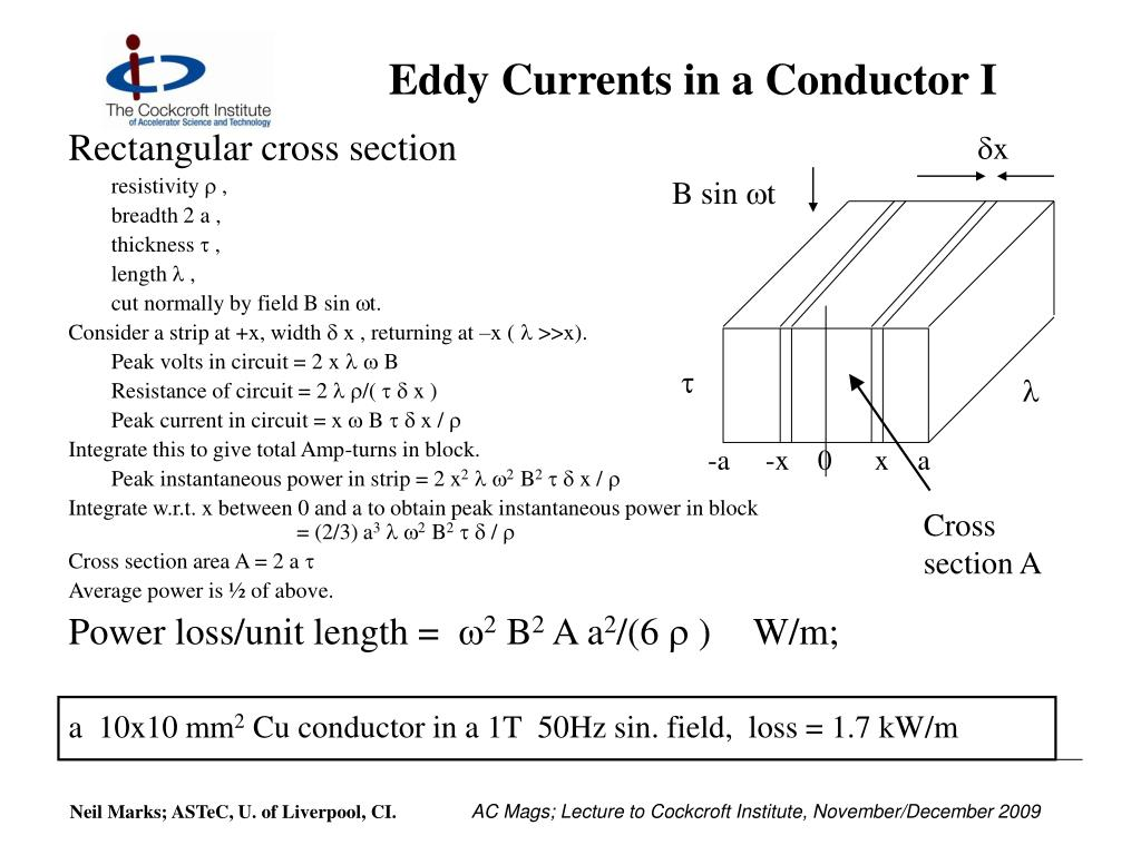 Eddy Currents in a Conductor I
