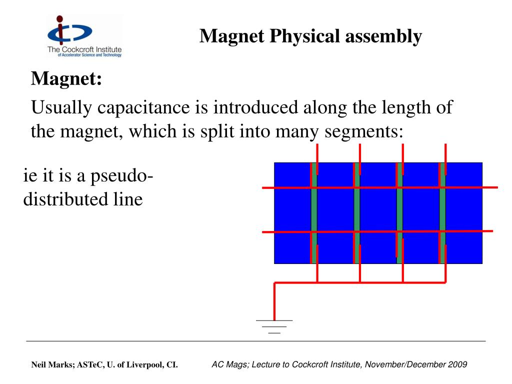 Magnet Physical assembly