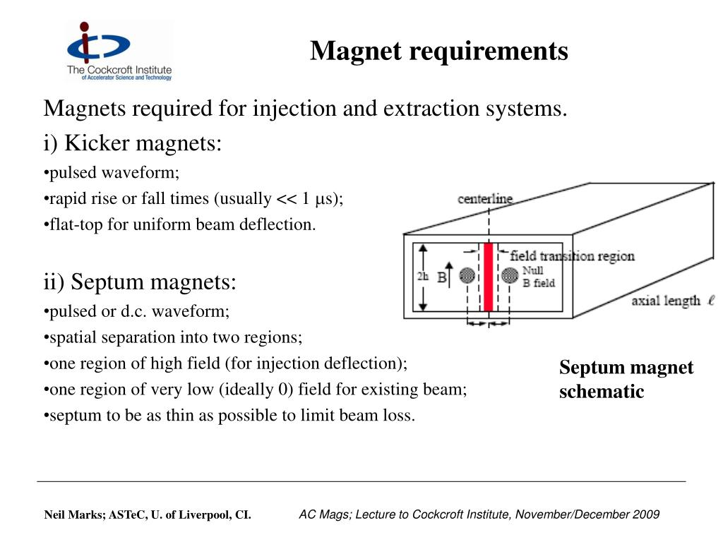 Magnet requirements