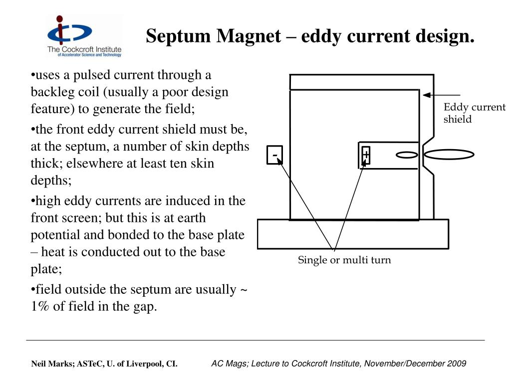 Septum Magnet – eddy current design.