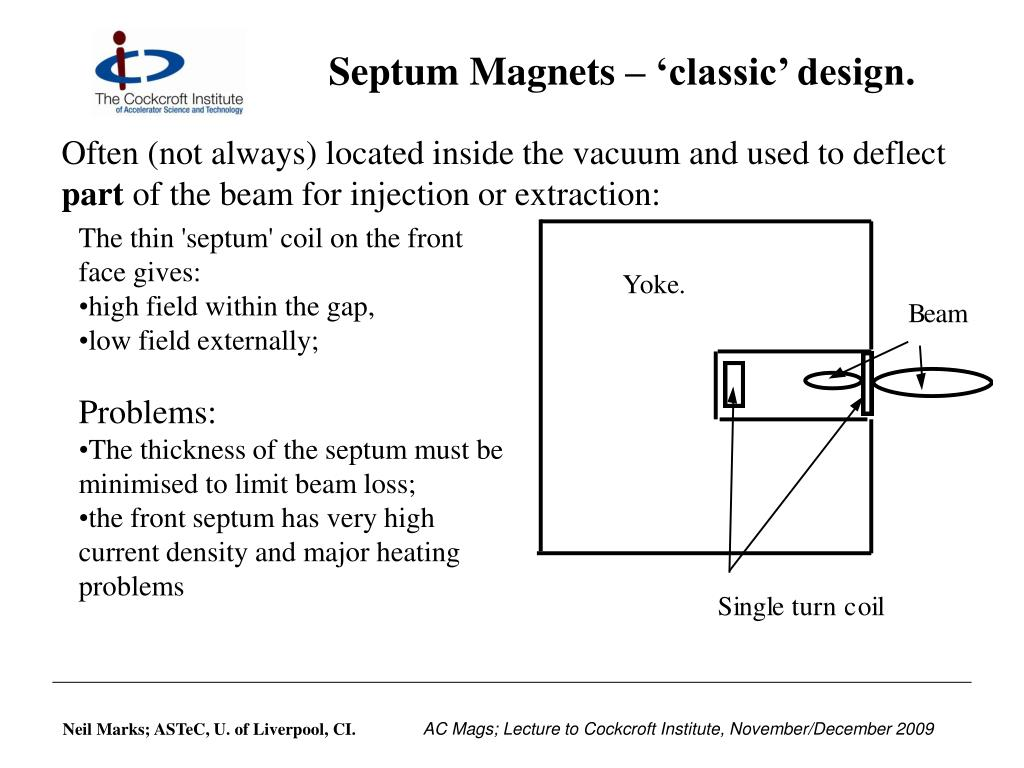 Septum Magnets – 'classic' design.
