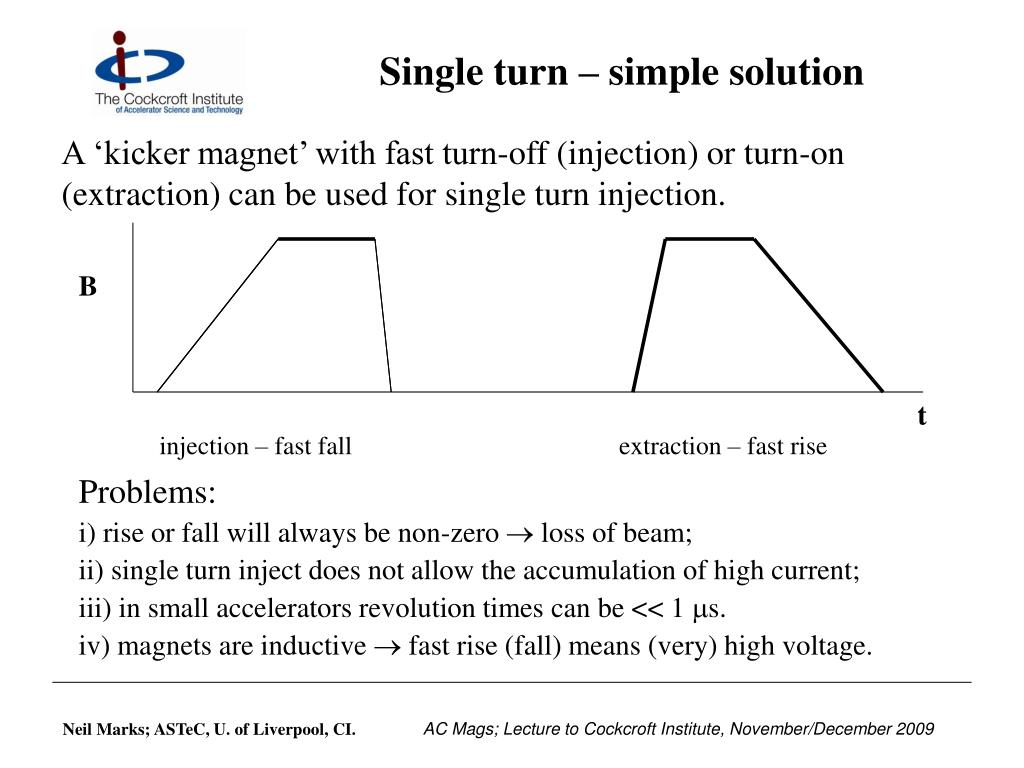 Single turn – simple solution