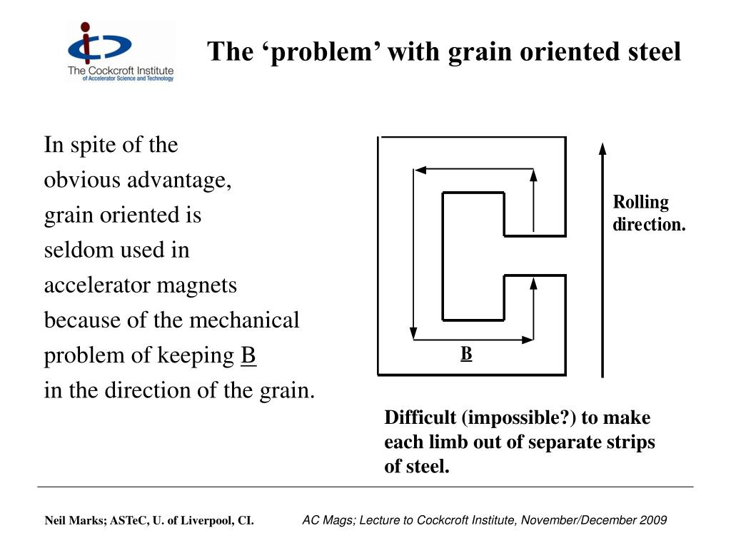 The 'problem' with grain oriented steel