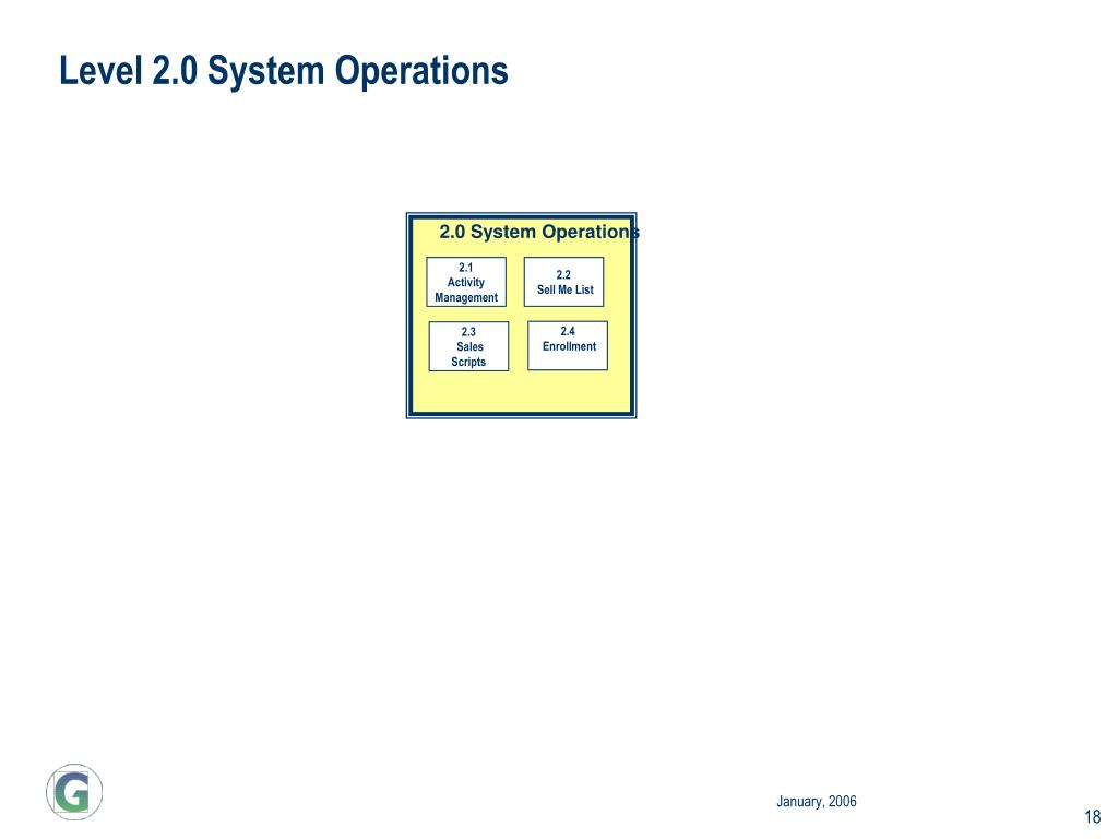 Level 2.0 System Operations