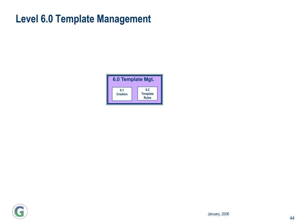 Level 6.0 Template Management