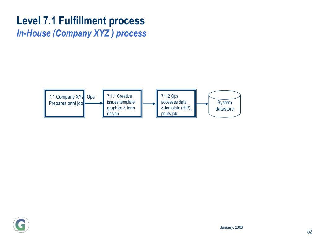 7.1 Company XYZ  Ops