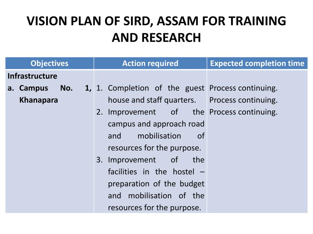 VISION PLAN OF SIRD, ASSAM FOR TRAINING AND RESEARCH