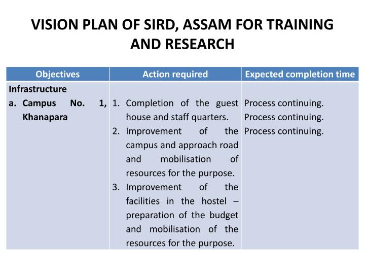 Vision plan of sird assam for training and research