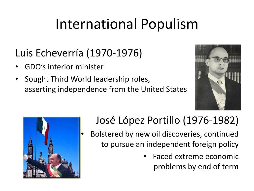 International Populism