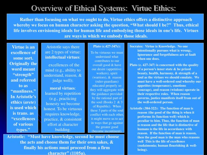 Overview of ethical systems virtue ethics l.jpg