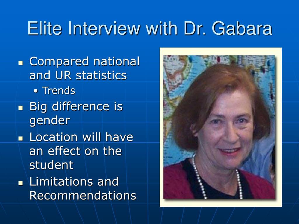 Elite Interview with Dr. Gabara