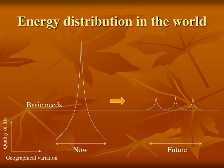 Energy distribution in the world