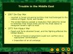 trouble in the middle east