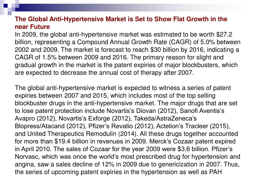 The Global Anti-Hypertensive Market is Set to Show Flat Growth in the near Future