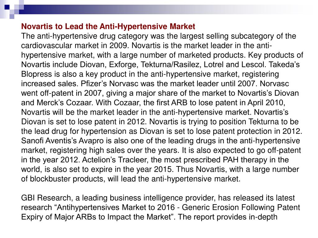 Novartis to Lead the Anti-Hypertensive Market