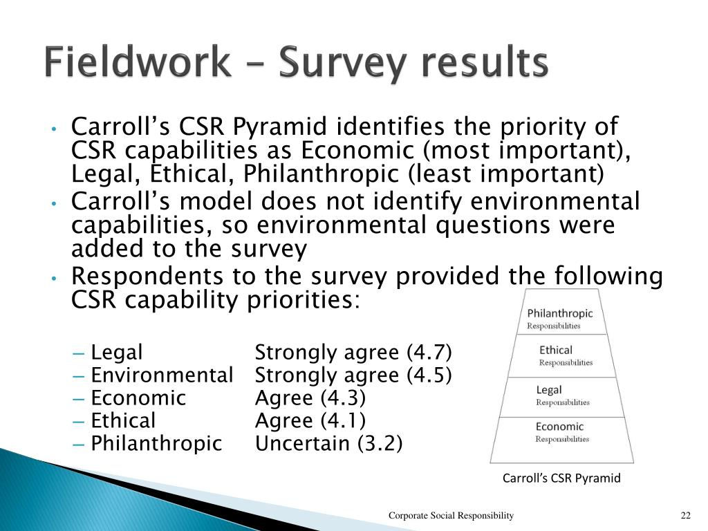 Fieldwork – Survey results