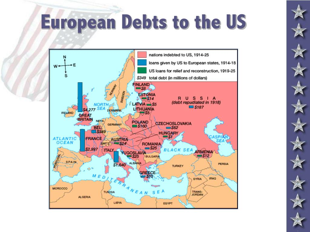 European Debts to the US