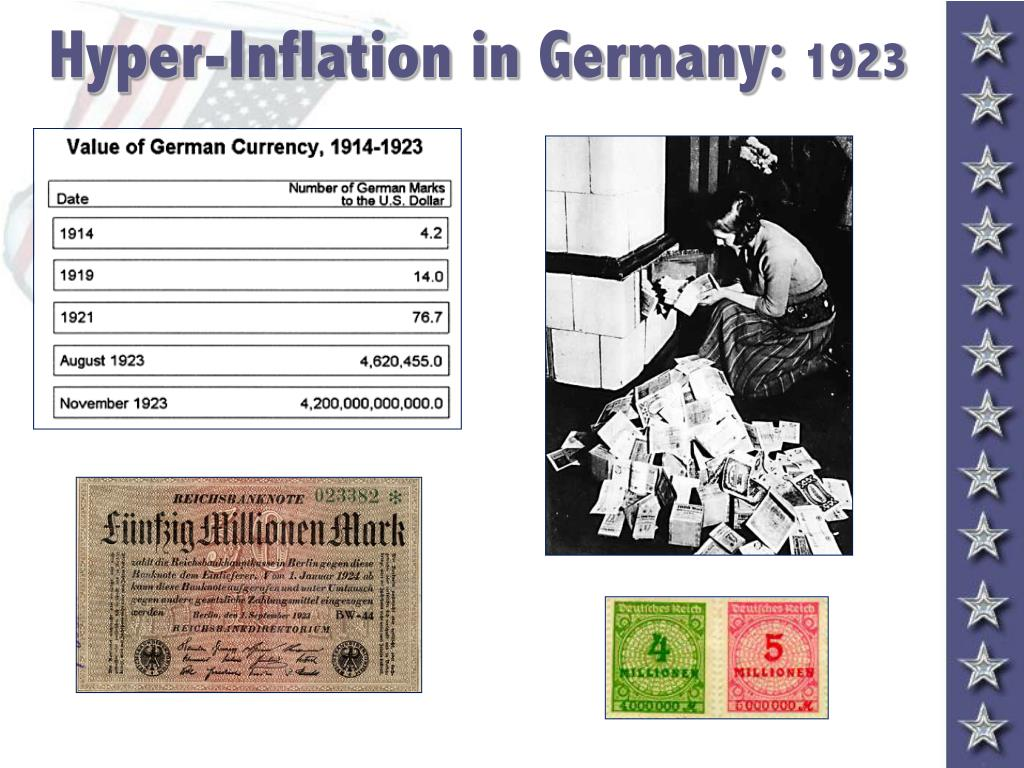 Hyper-Inflation in Germany: