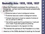 neutrality acts 1935 1936 1937