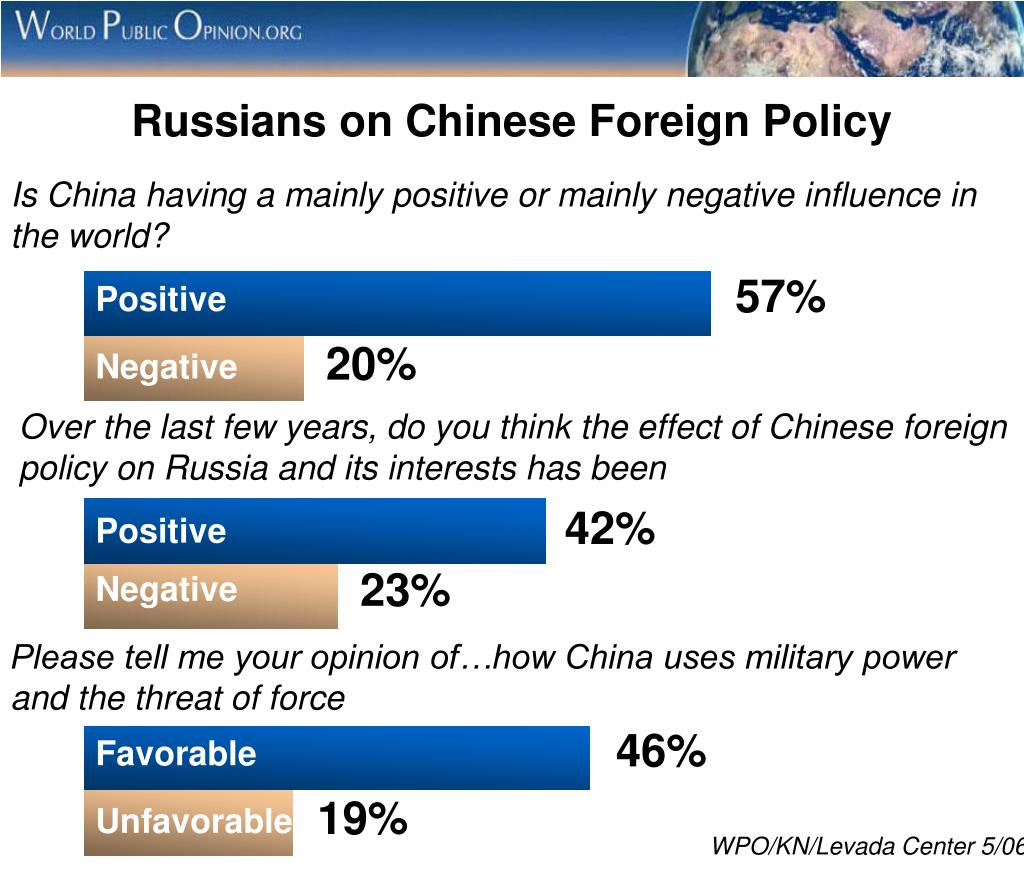 Russians on Chinese Foreign Policy