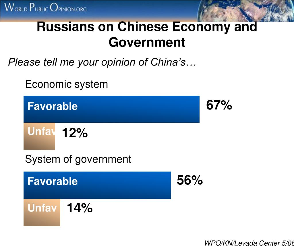 Russians on Chinese Economy and Government