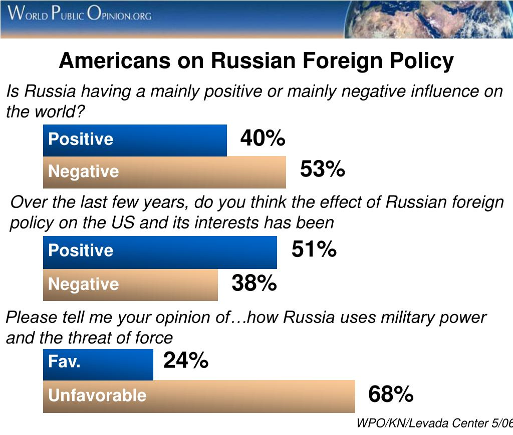 Americans on Russian Foreign Policy