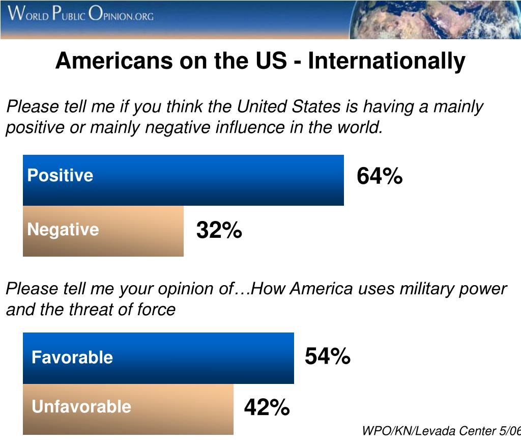 Americans on the US - Internationally