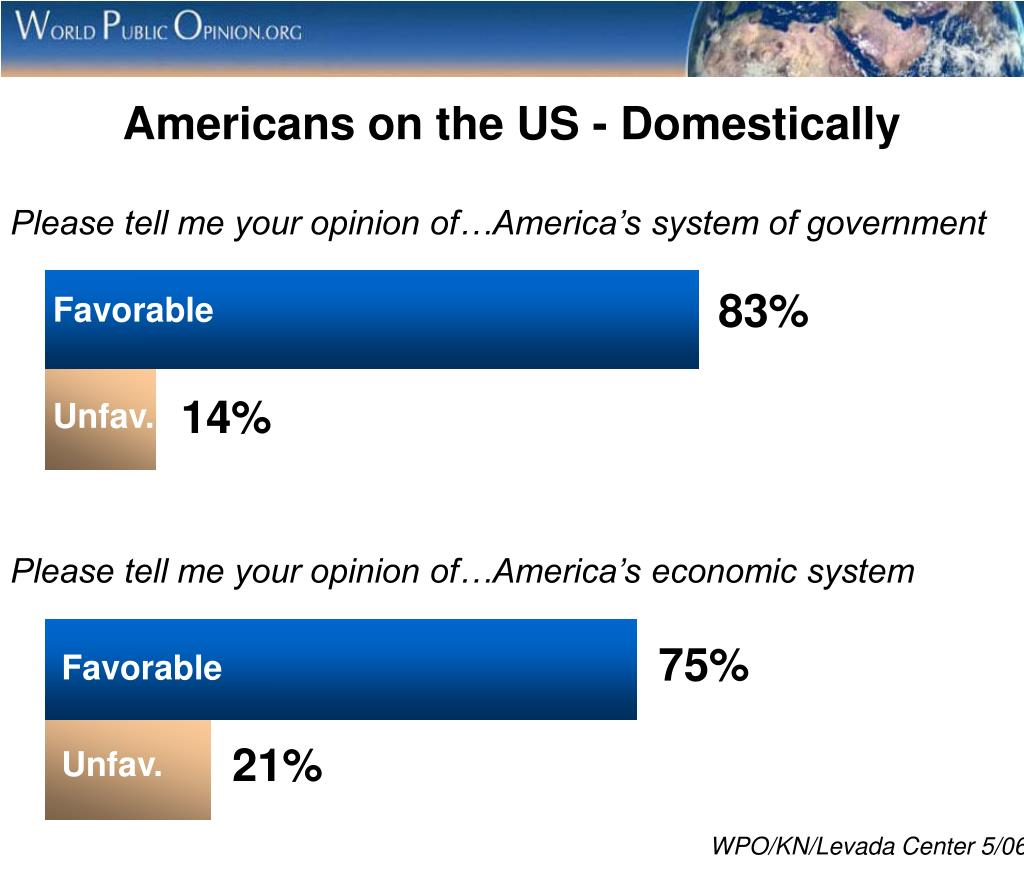Americans on the US - Domestically