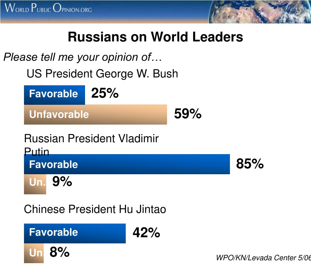 Russians on World Leaders