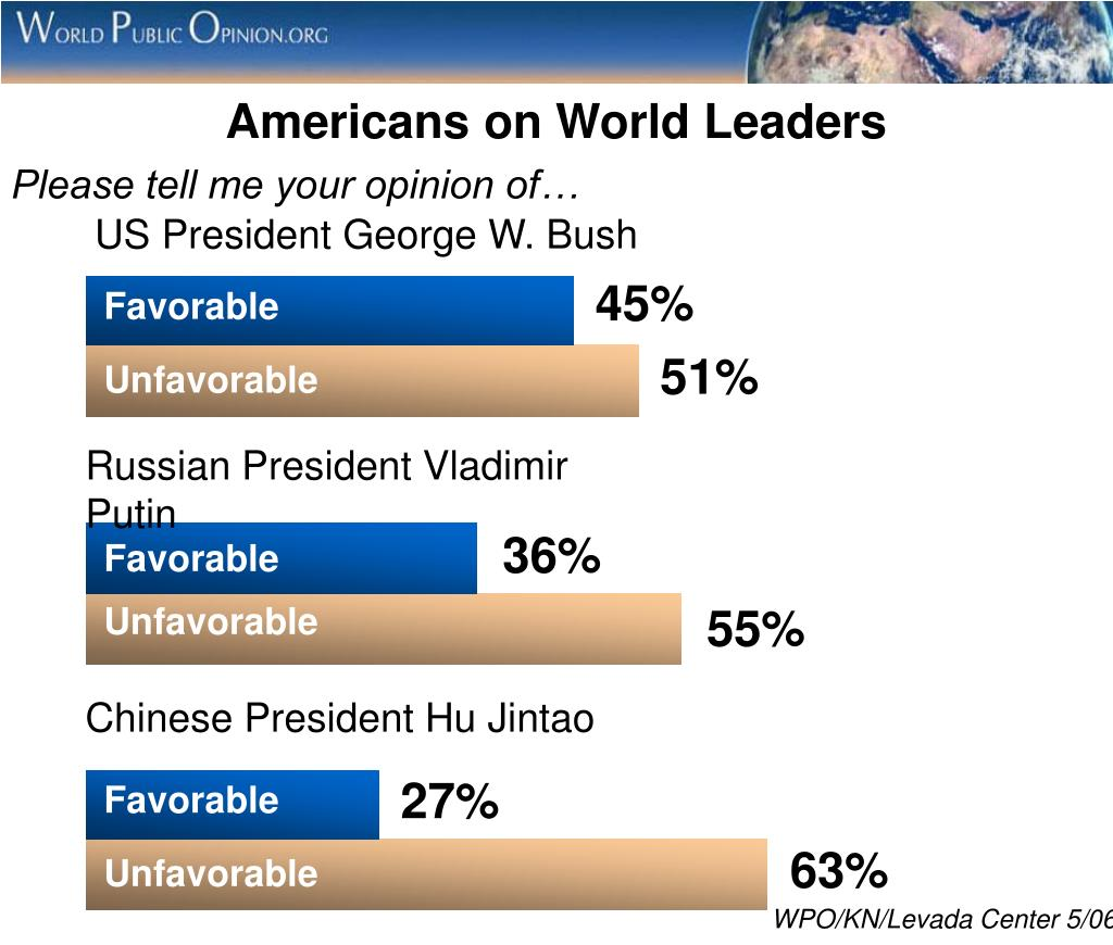 Americans on World Leaders