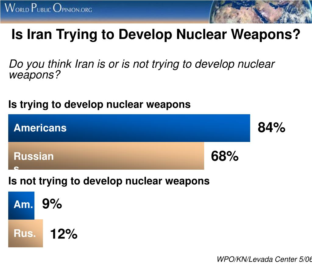 Is Iran Trying to Develop Nuclear Weapons?