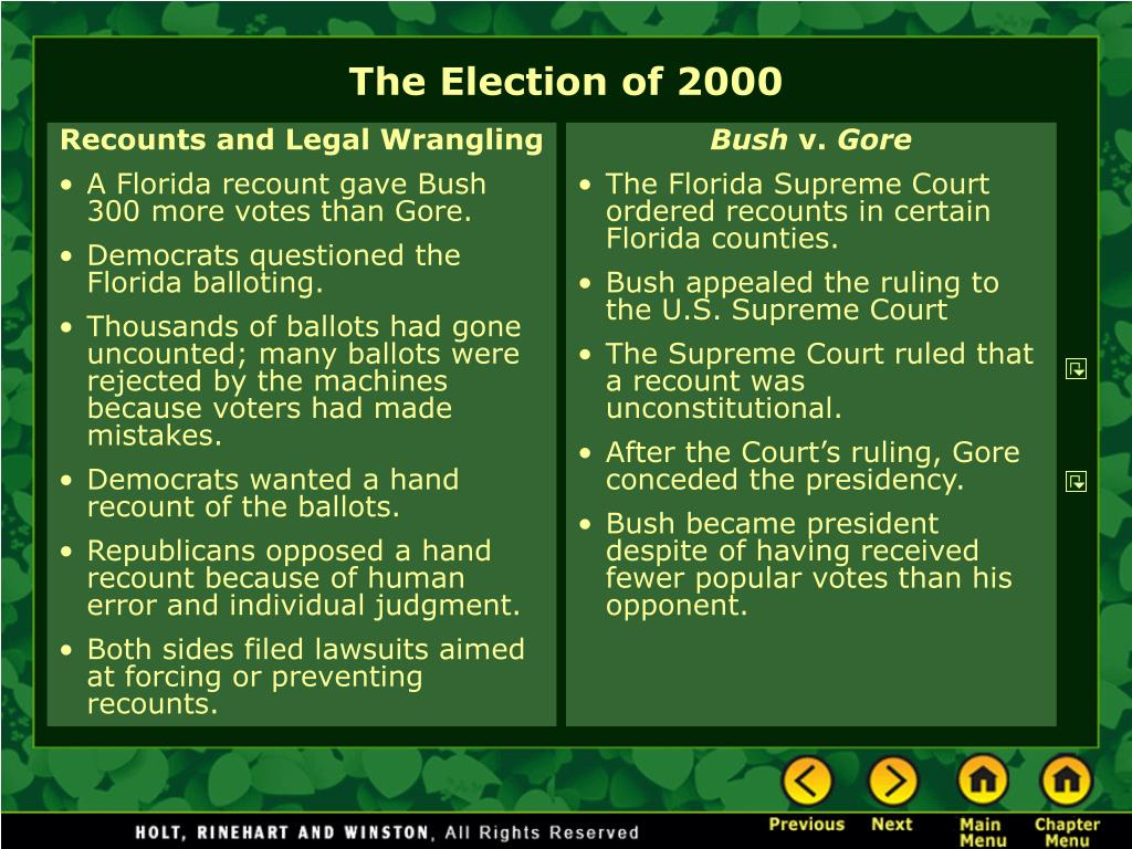 Recounts and Legal Wrangling