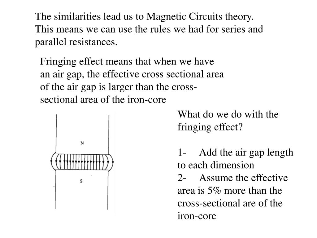 The similarities lead us to Magnetic Circuits theory. This means we can use the rules we had for series and parallel resistances.