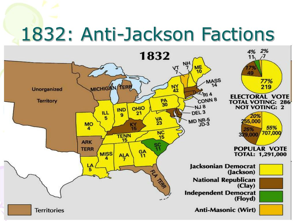 1832: Anti-Jackson Factions