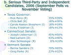 b serious third party and independent candidates 2006 september polls vs november voting