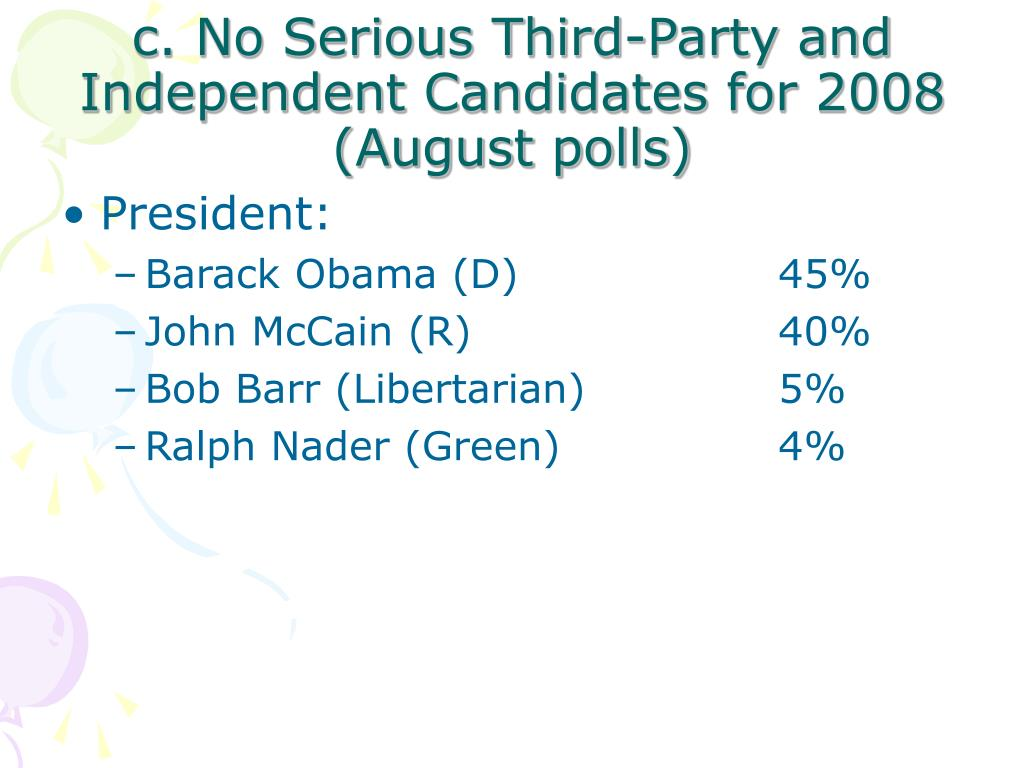 c. No Serious Third-Party and Independent Candidates for 2008 (August polls)