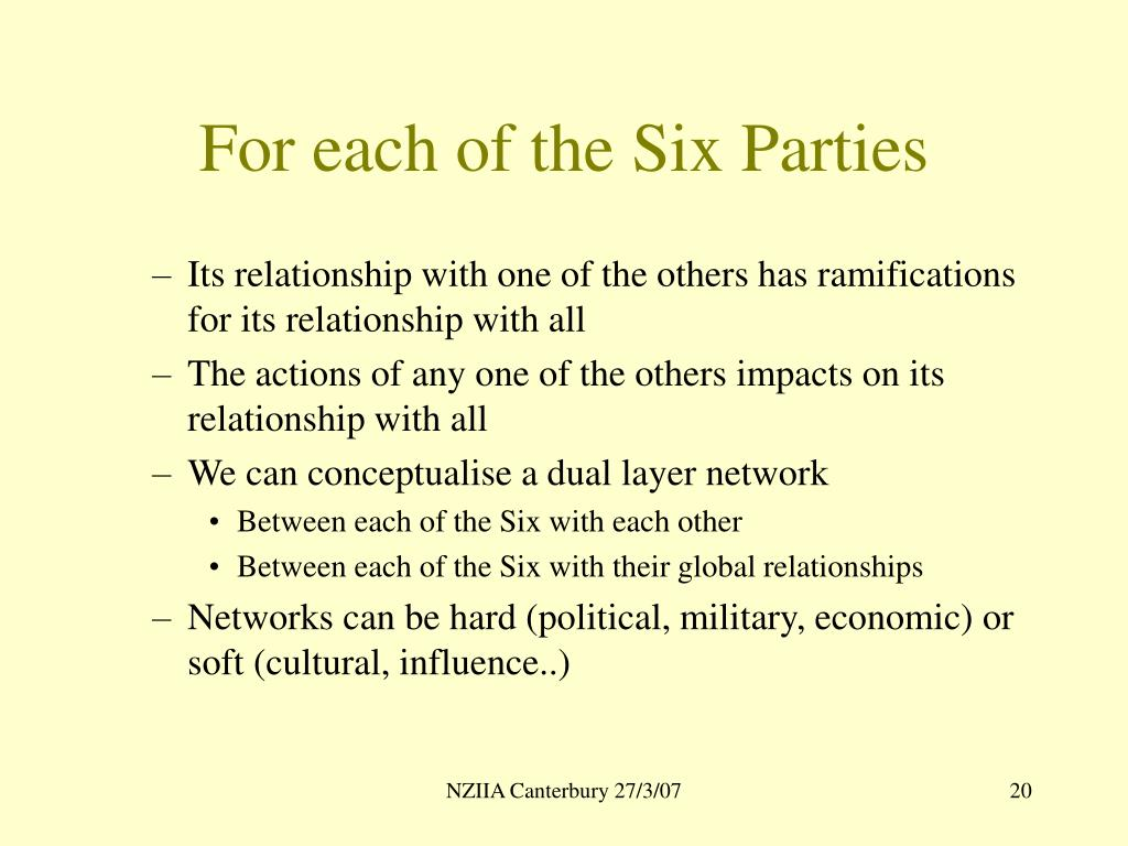 For each of the Six Parties