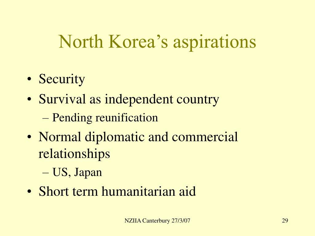 North Korea's aspirations