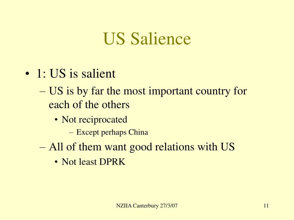 US Salience