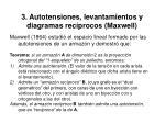 3 autotensiones levantamientos y diagramas rec procos maxwell