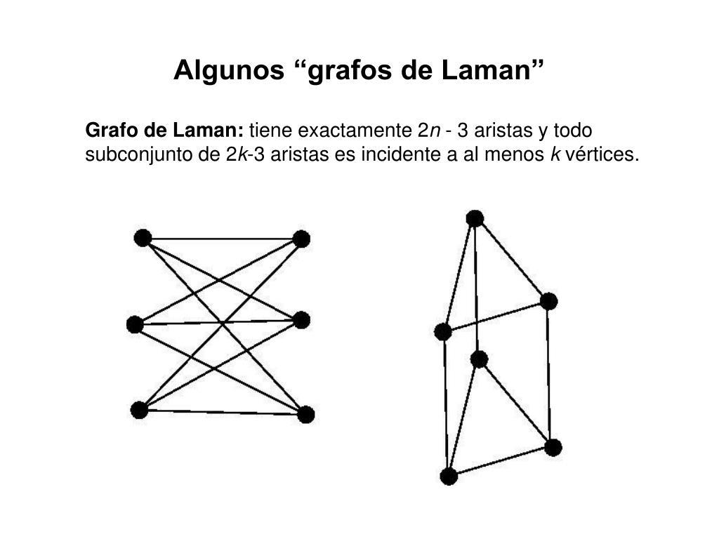 """Algunos """"grafos de Laman"""""""