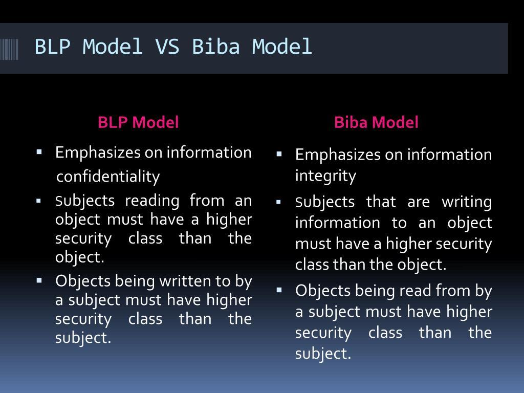 BLP Model VS Biba Model