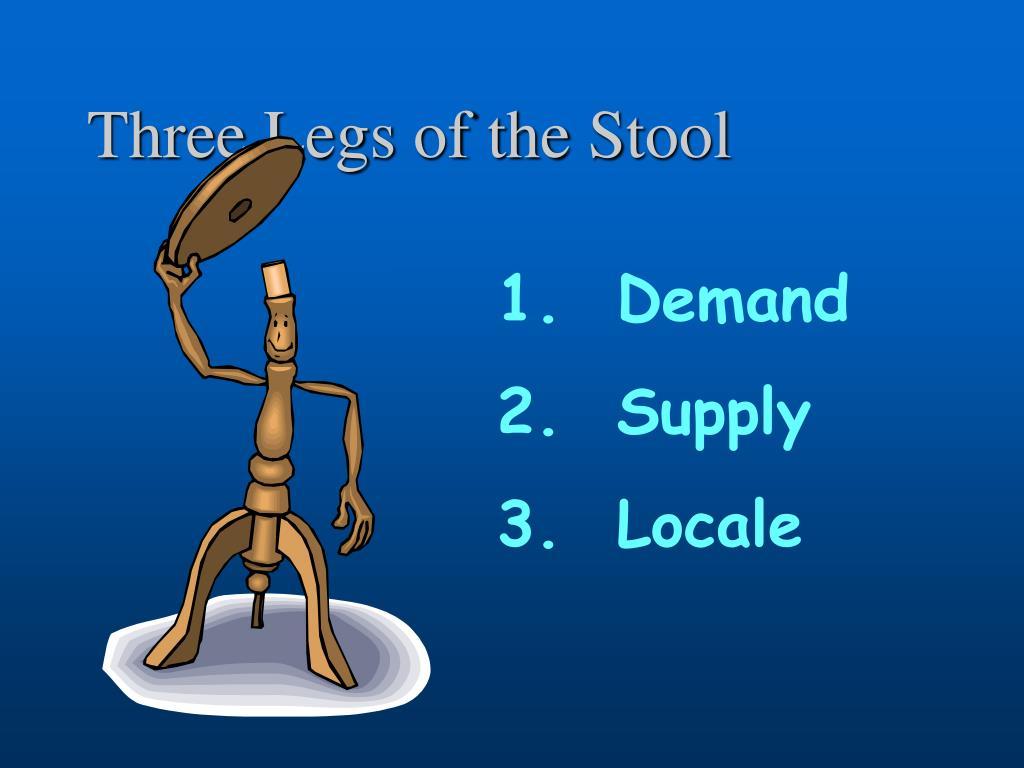 Three Legs of the Stool