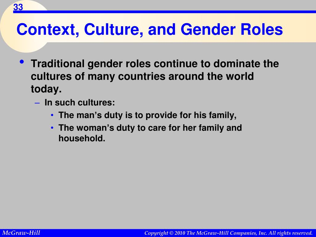 Context, Culture, and Gender Roles