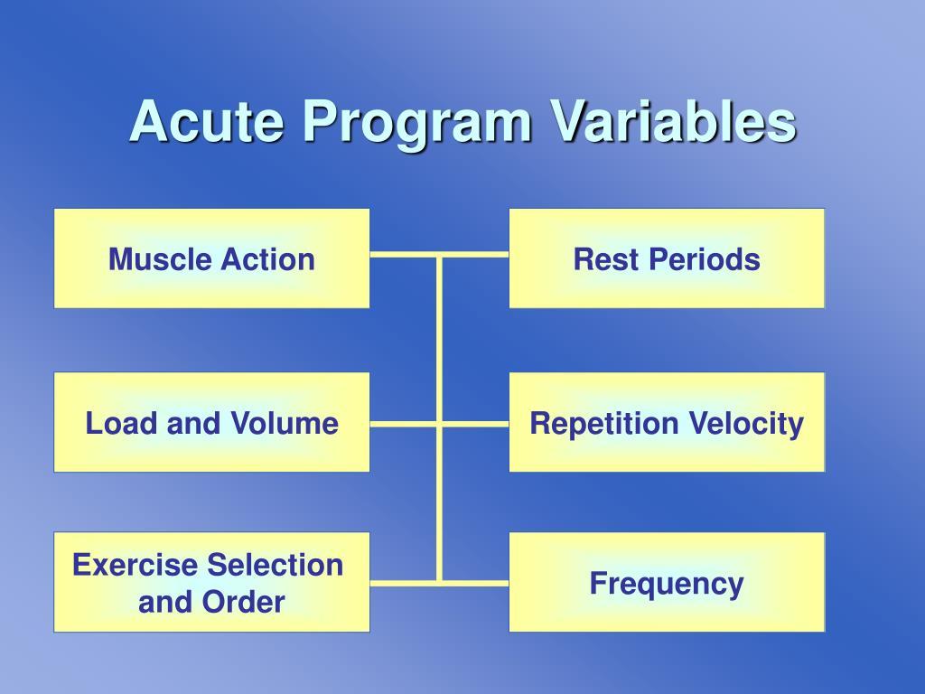 Acute Program Variables