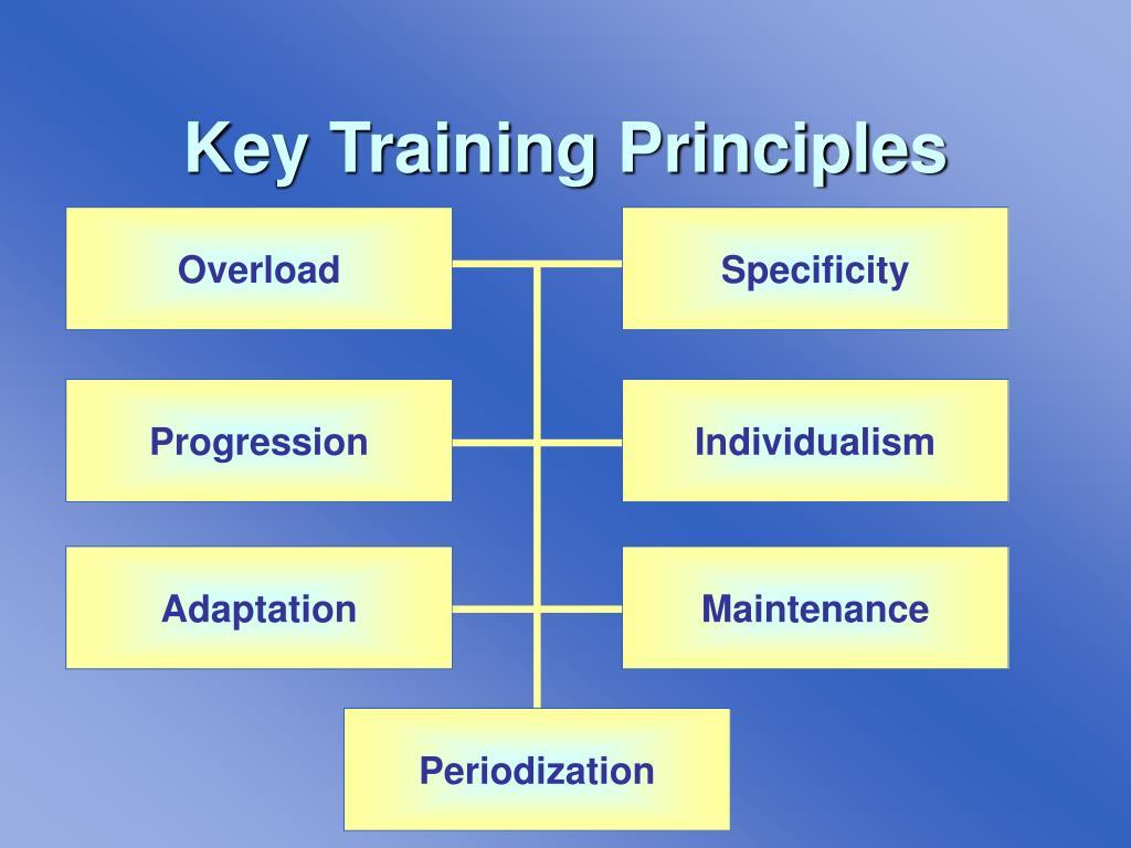 Key Training Principles