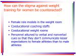how can the stigma against weight training for women be counteracted